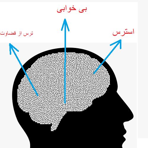 یک مرکز مشاوره رواشناسی در شرق تهران و تهانپارس میتواند به شما در حل مشکل و شناخت مشکل کمک بزرگی بکند